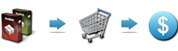 View details for E-Commerce Website